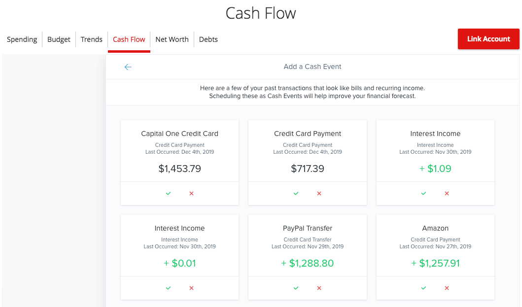How-To Services - First Harrison+ Cash Flows